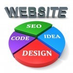 Websites Design affordable and professional for any Web Design